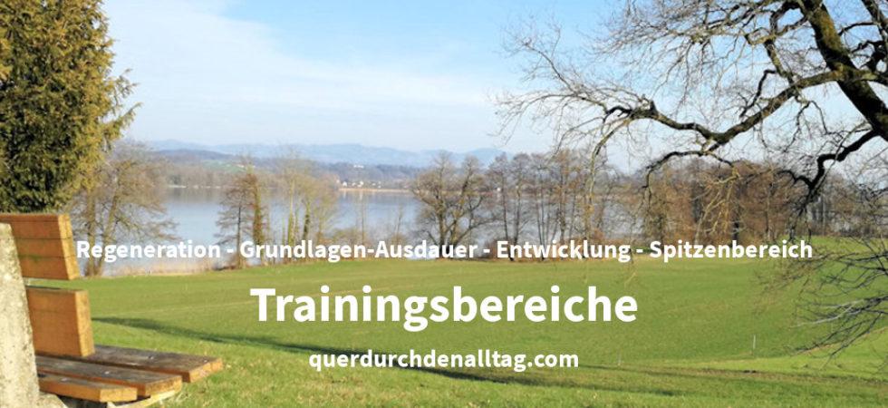 Bewegung Laufen Trainingsbereiche